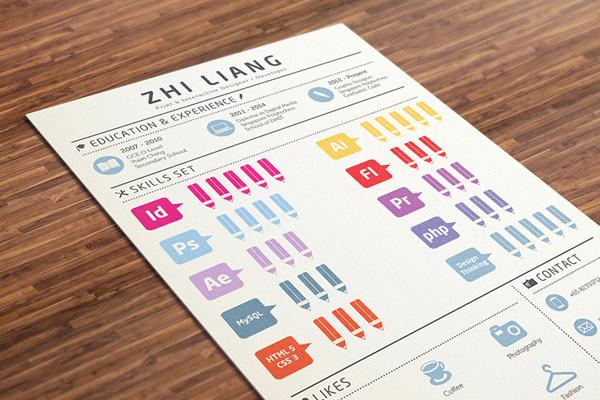 国外创意个人简历-设计欣赏-素材中国-online.sccnn图片