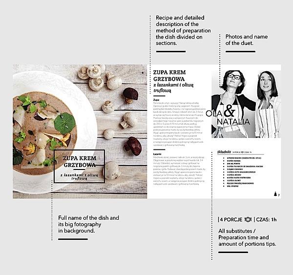 美食杂志版式设计